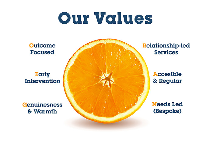 orange psychology values